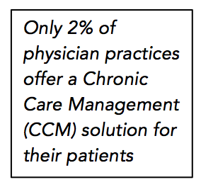 CCM Solution Stat