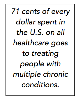 Cost of Treating Multiple Chronic Conditions